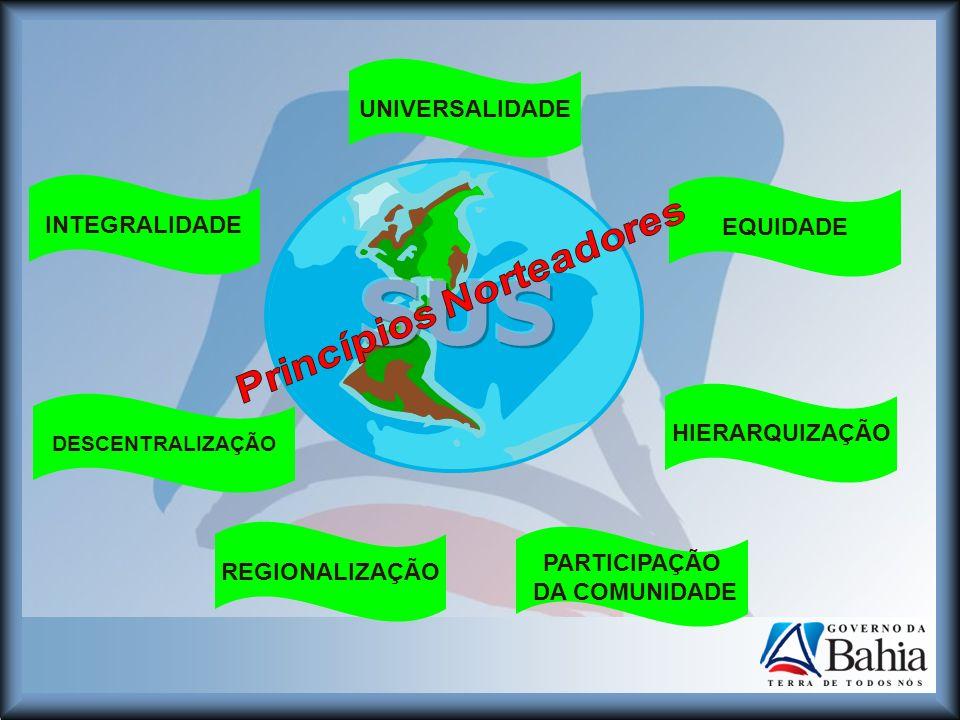 Princípios Norteadores