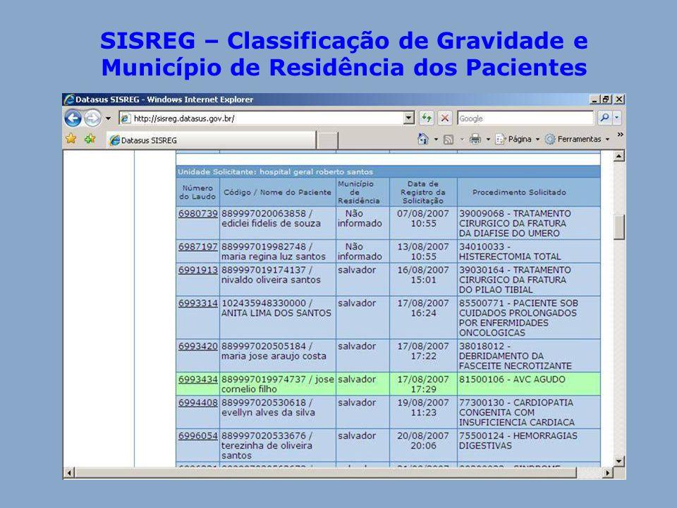 SISREG – Classificação de Gravidade e Município de Residência dos Pacientes