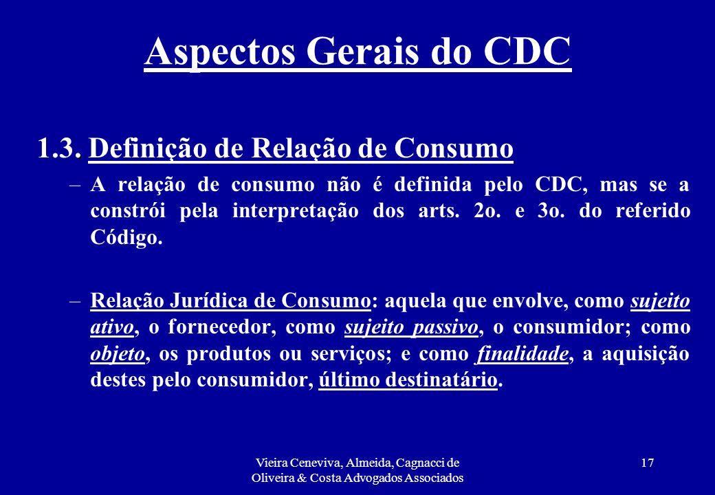 Aspectos Gerais do CDC 1.3. Definição de Relação de Consumo