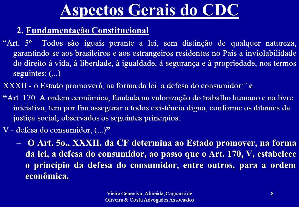 Aspectos Gerais do CDC 2. Fundamentação Constitucional