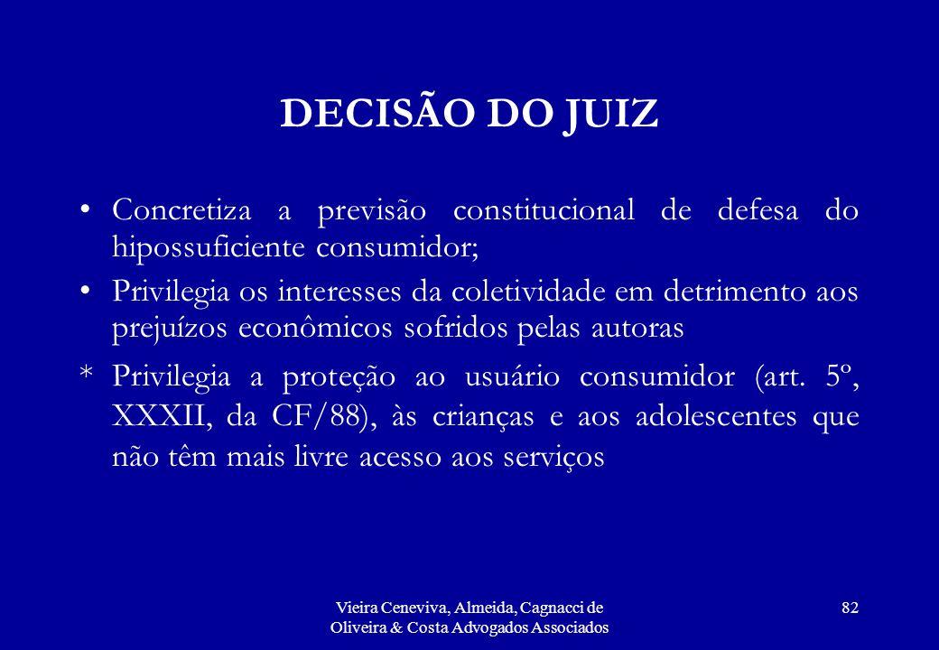 DECISÃO DO JUIZ Concretiza a previsão constitucional de defesa do hipossuficiente consumidor;