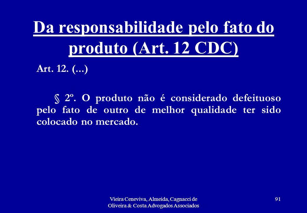 Da responsabilidade pelo fato do produto (Art. 12 CDC)