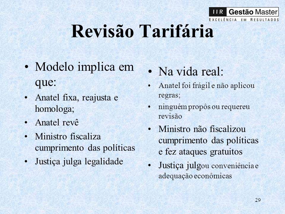 Revisão Tarifária Modelo implica em que: Na vida real: