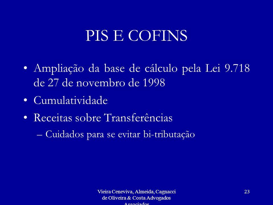 PIS E COFINS Ampliação da base de cálculo pela Lei 9.718 de 27 de novembro de 1998. Cumulatividade.