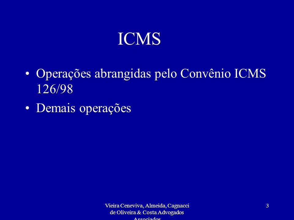 ICMS Operações abrangidas pelo Convênio ICMS 126/98 Demais operações