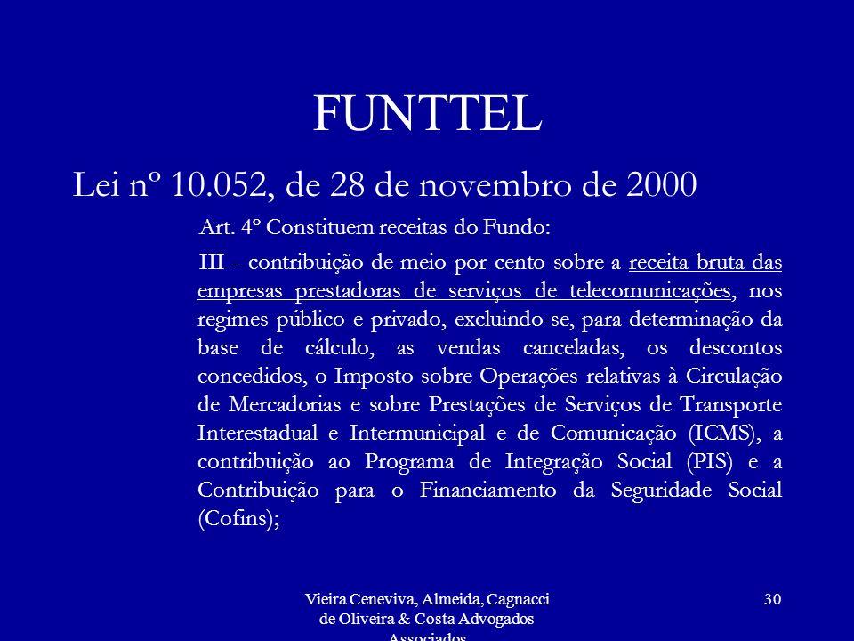 FUNTTEL Lei nº 10.052, de 28 de novembro de 2000