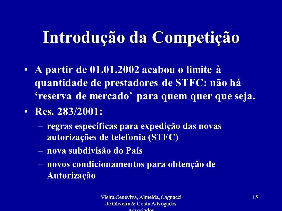 Introdução da Competição