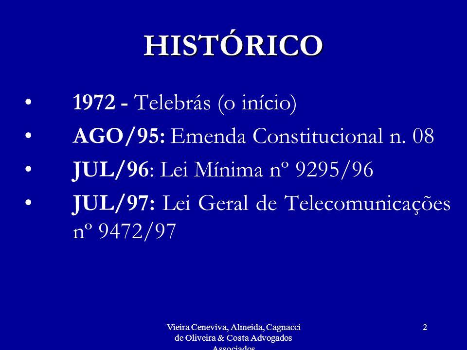 HISTÓRICO 1972 - Telebrás (o início)