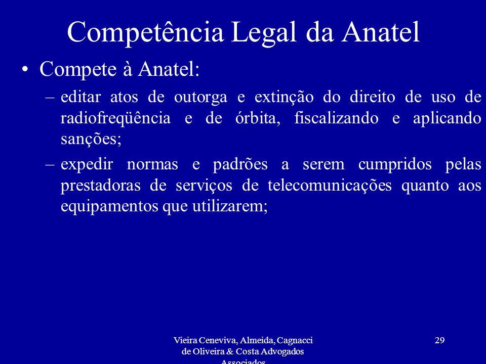 Competência Legal da Anatel