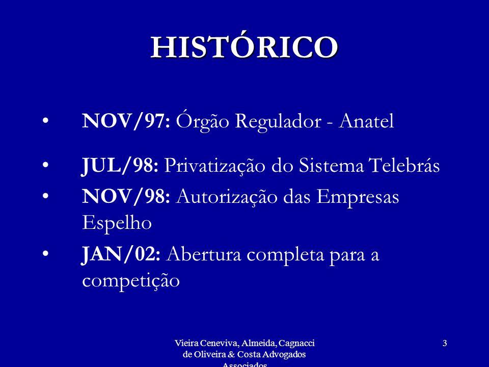HISTÓRICO NOV/97: Órgão Regulador - Anatel