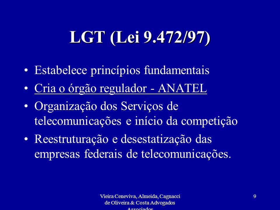 LGT (Lei 9.472/97) Estabelece princípios fundamentais