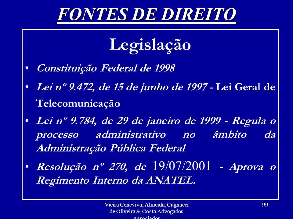 FONTES DE DIREITO Legislação Constituição Federal de 1998