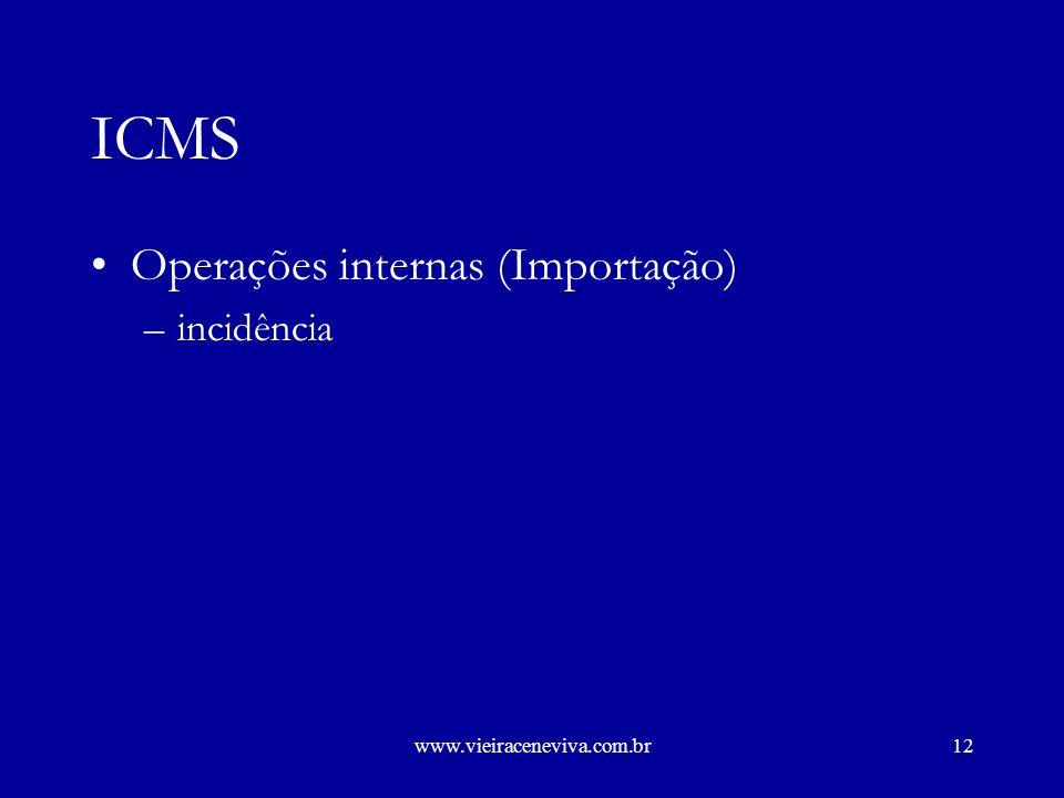 ICMS Operações internas (Importação) incidência