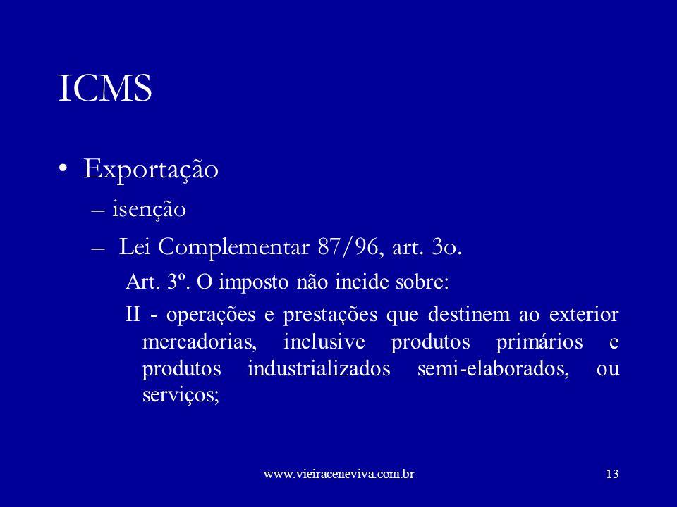 ICMS Exportação isenção Lei Complementar 87/96, art. 3o.