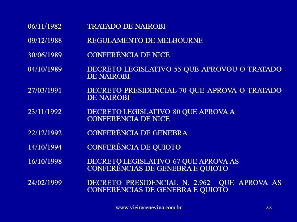 09/12/1988 REGULAMENTO DE MELBOURNE 30/06/1989 CONFERÊNCIA DE NICE