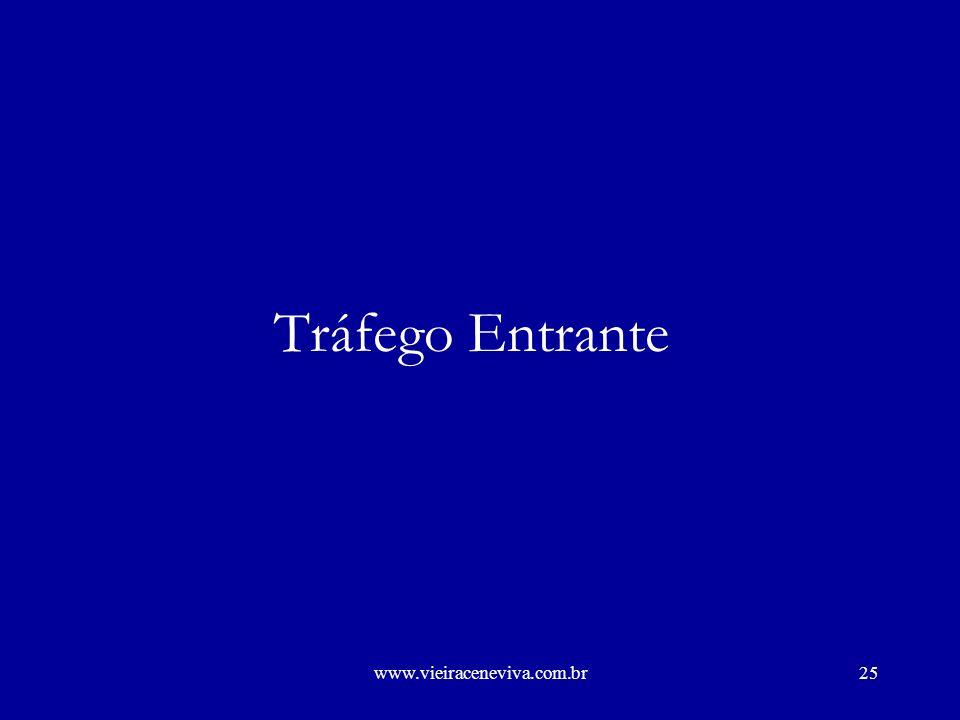 Tráfego Entrante www.vieiraceneviva.com.br