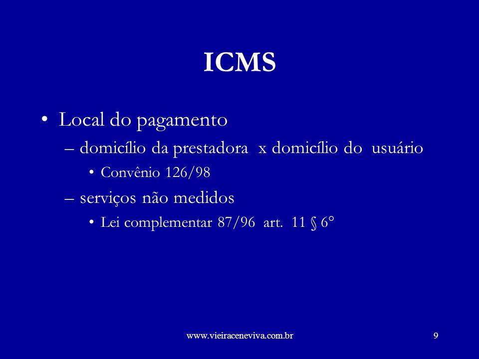 ICMS Local do pagamento domicílio da prestadora x domicílio do usuário