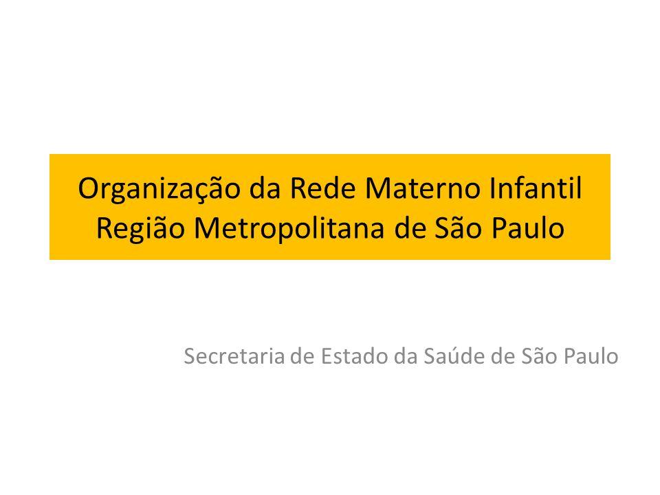 Organização da Rede Materno Infantil Região Metropolitana de São Paulo