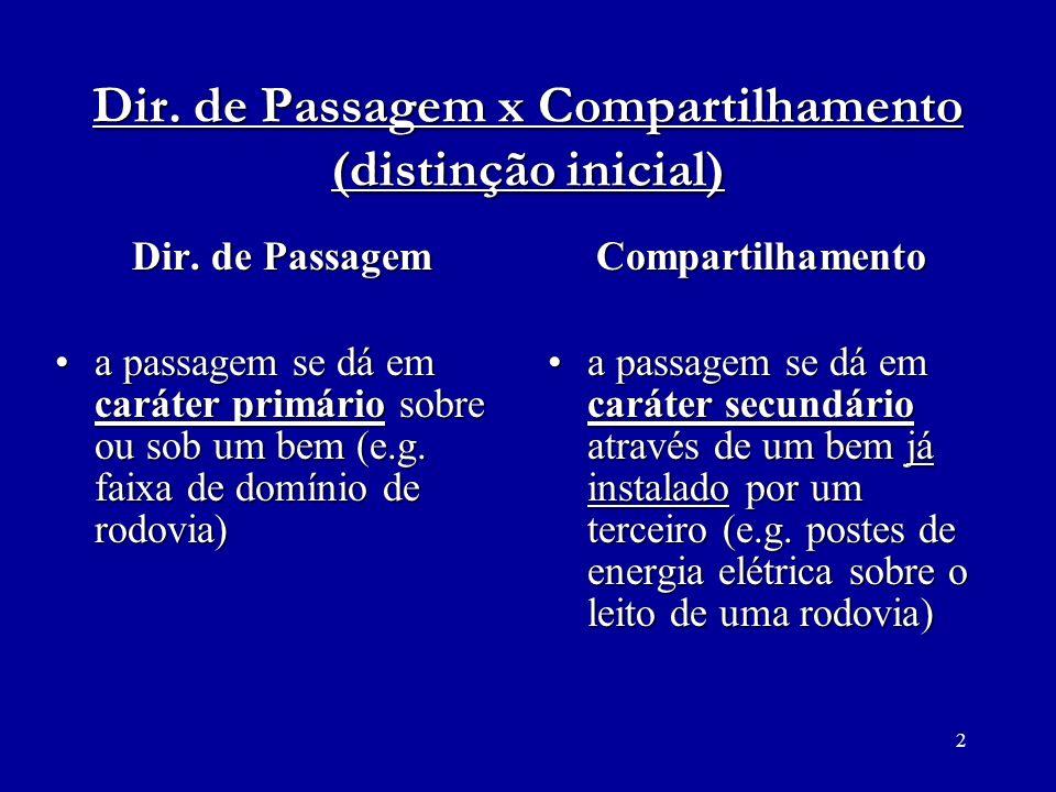 Dir. de Passagem x Compartilhamento (distinção inicial)