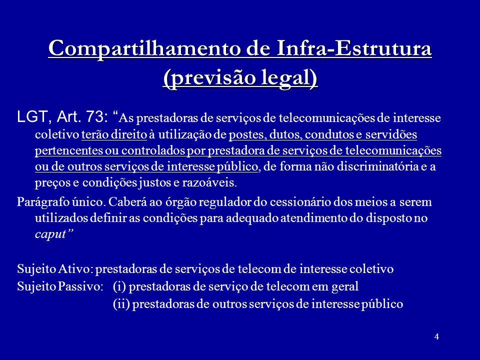 Compartilhamento de Infra-Estrutura (previsão legal)