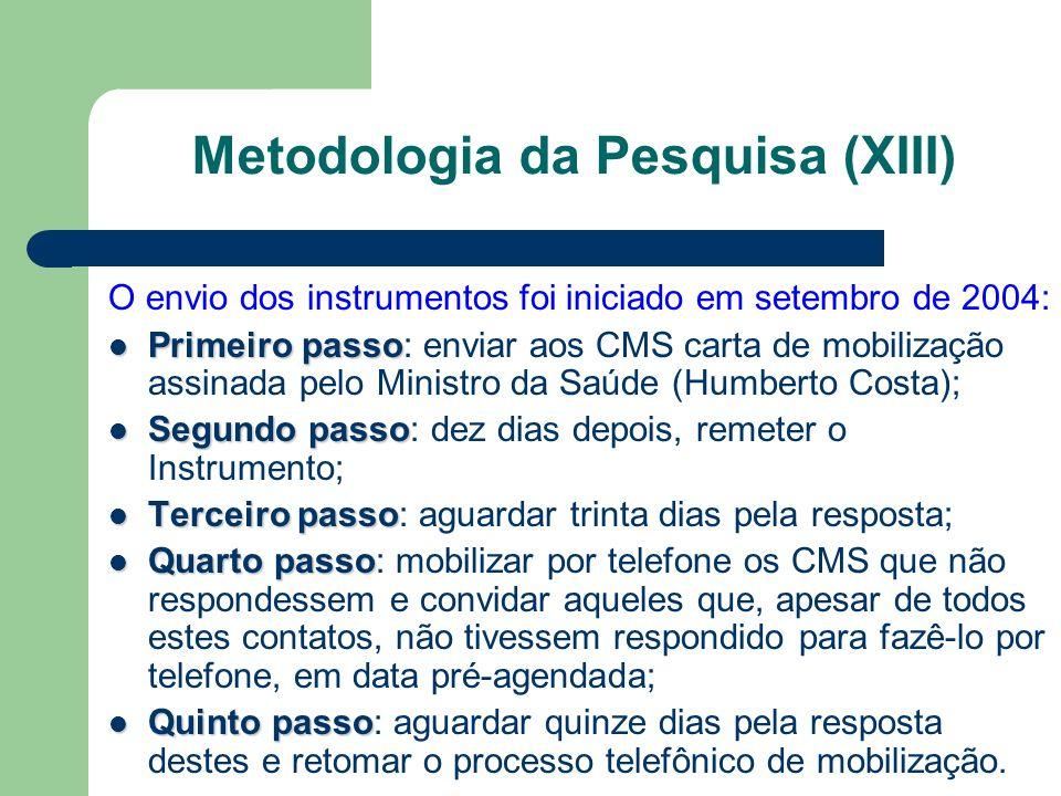 Metodologia da Pesquisa (XIII)