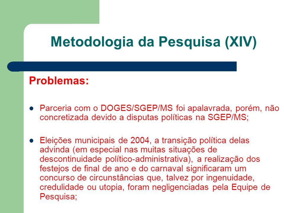 Metodologia da Pesquisa (XIV)