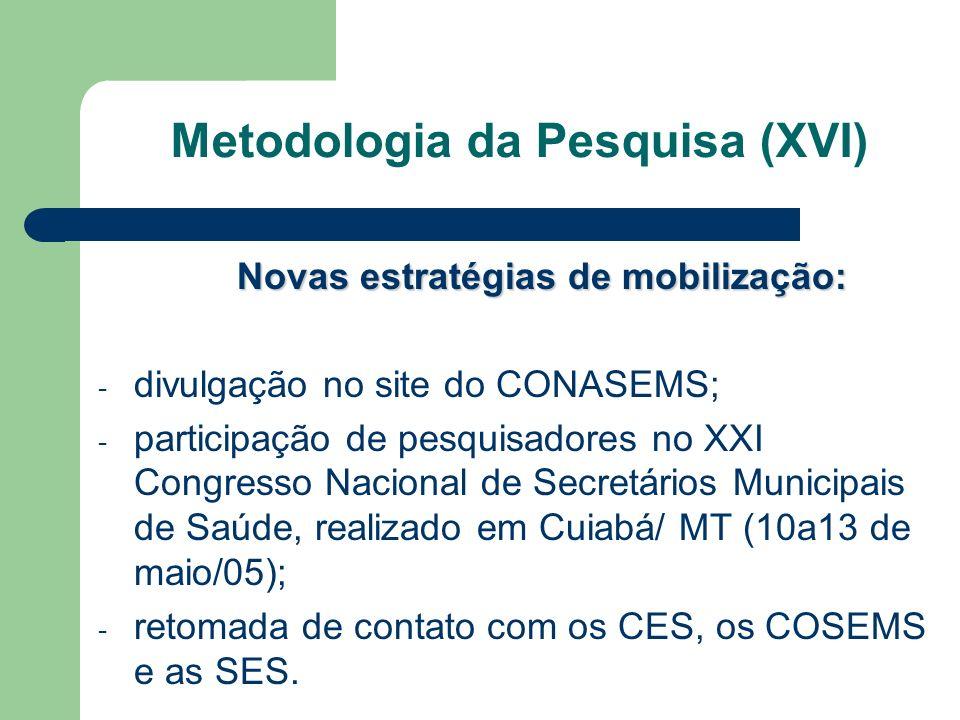 Metodologia da Pesquisa (XVI)