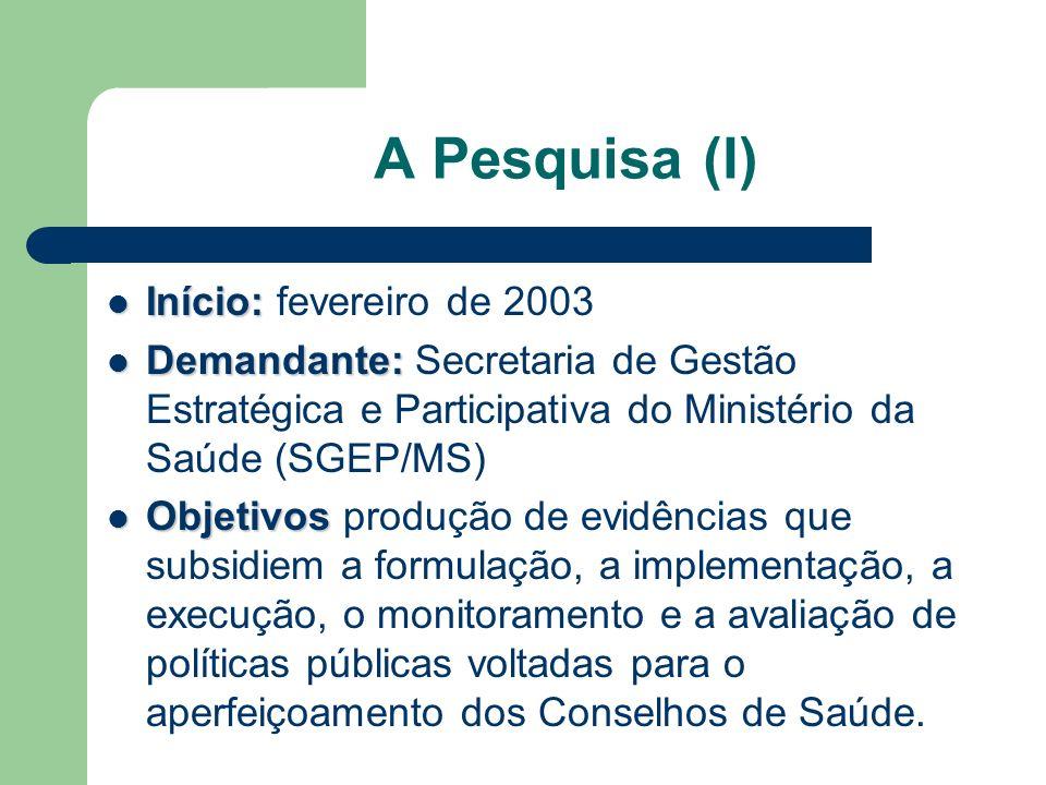 A Pesquisa (I) Início: fevereiro de 2003