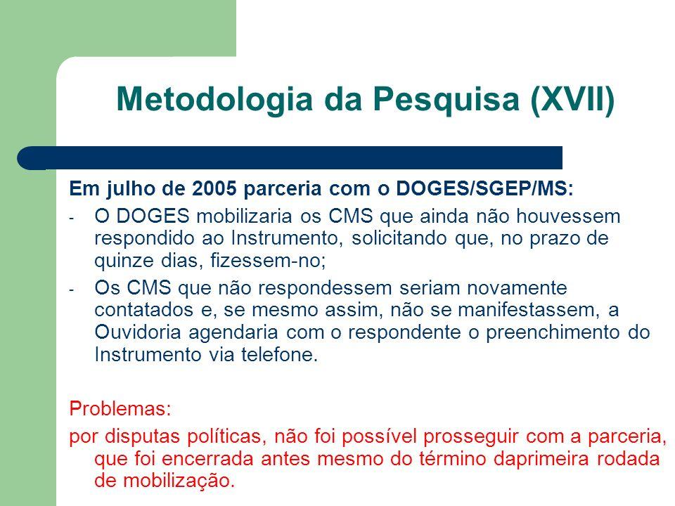 Metodologia da Pesquisa (XVII)