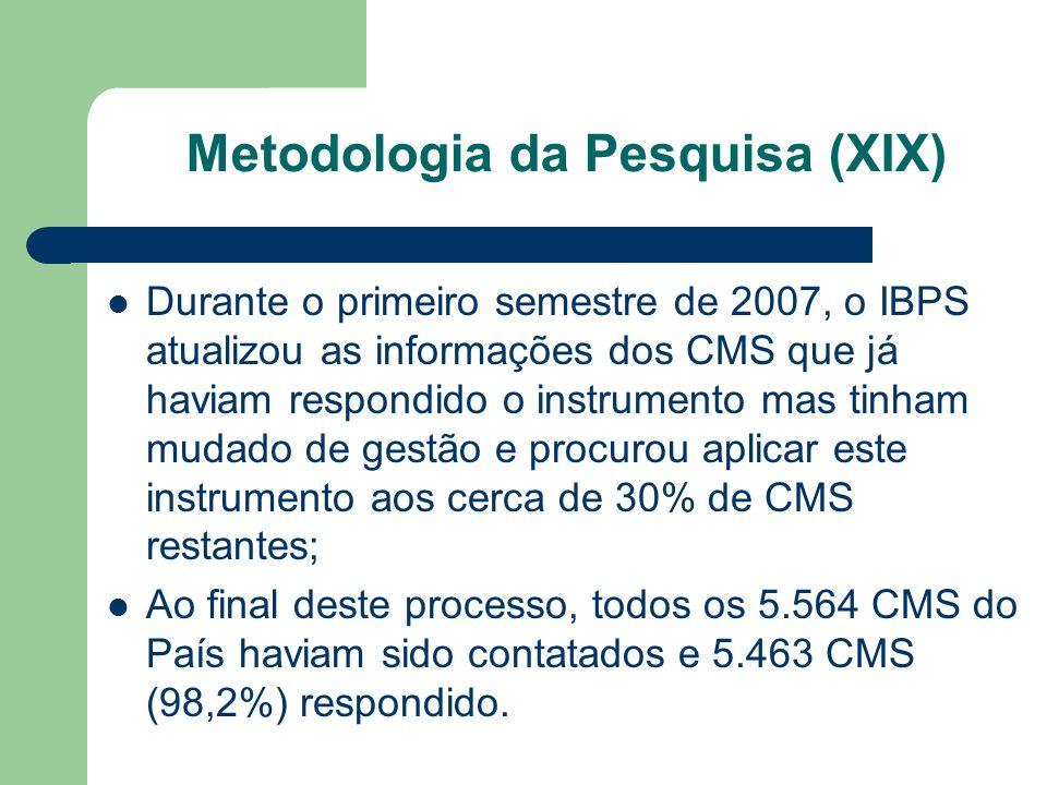 Metodologia da Pesquisa (XIX)