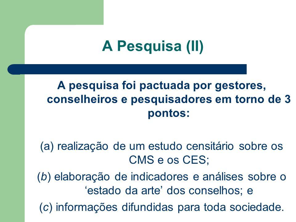 A Pesquisa (II)A pesquisa foi pactuada por gestores, conselheiros e pesquisadores em torno de 3 pontos: