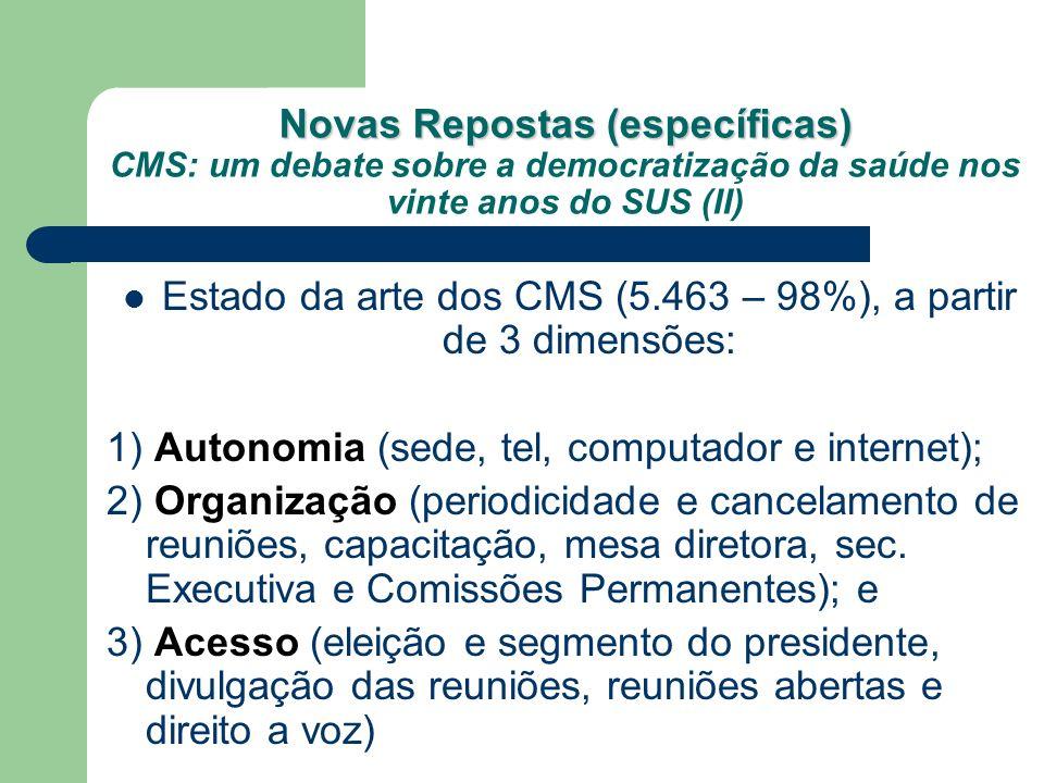Estado da arte dos CMS (5.463 – 98%), a partir de 3 dimensões: