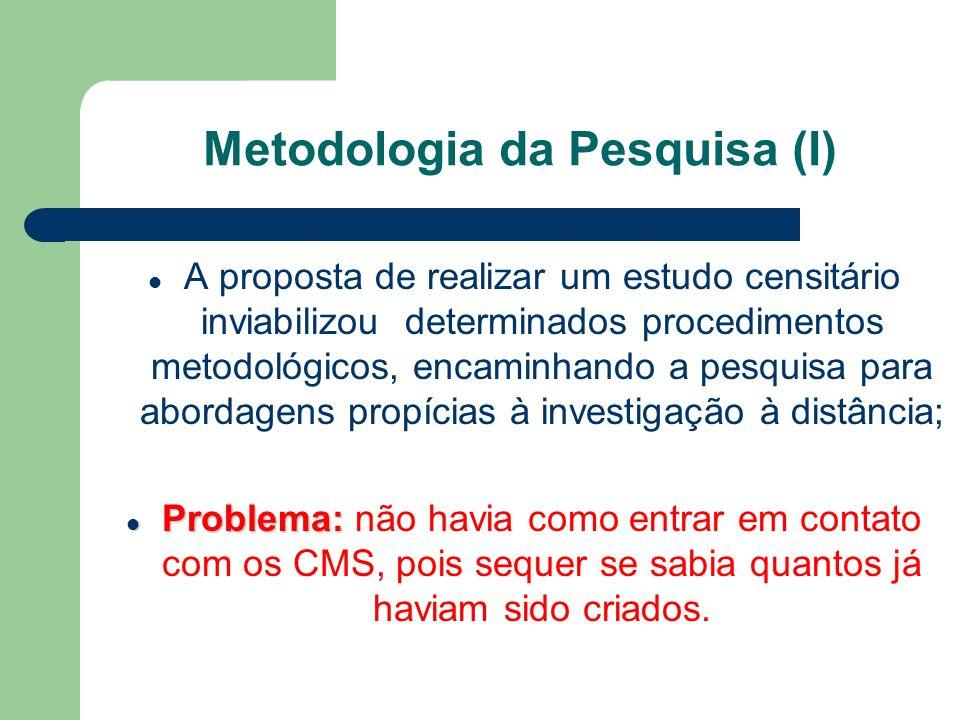 Metodologia da Pesquisa (I)