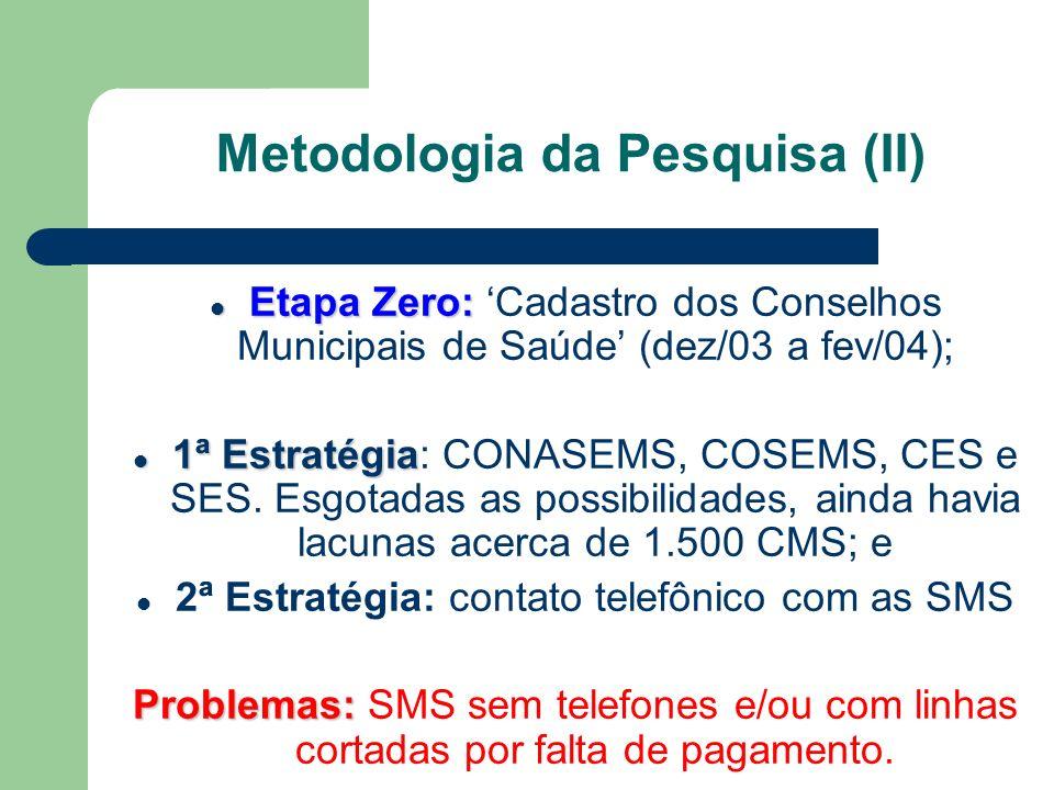 Metodologia da Pesquisa (II)