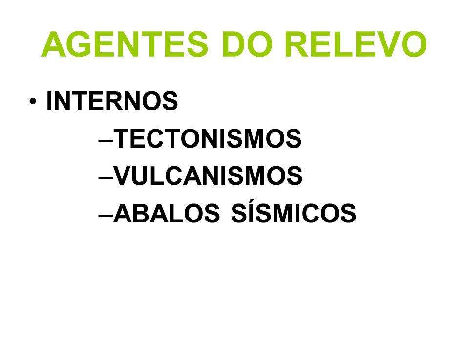 AGENTES DO RELEVO INTERNOS TECTONISMOS VULCANISMOS ABALOS SÍSMICOS