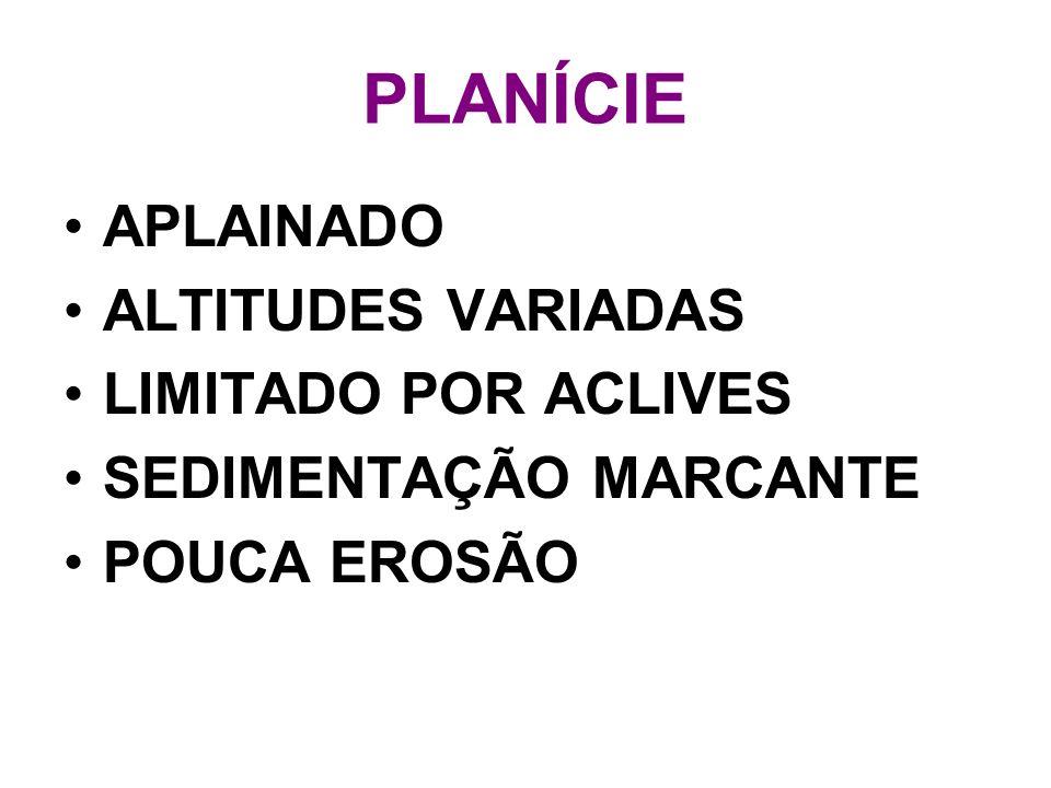PLANÍCIE APLAINADO ALTITUDES VARIADAS LIMITADO POR ACLIVES