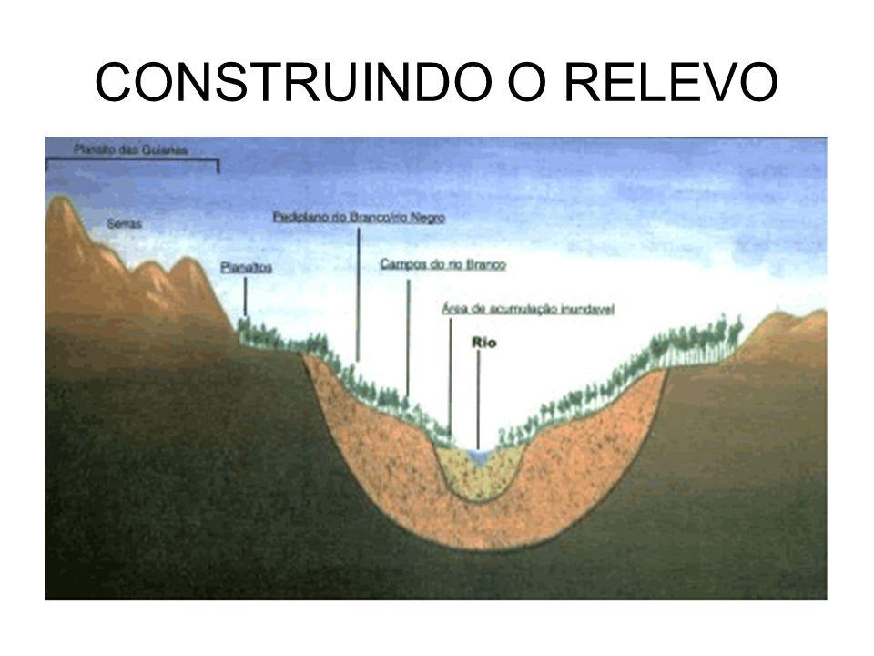 CONSTRUINDO O RELEVO