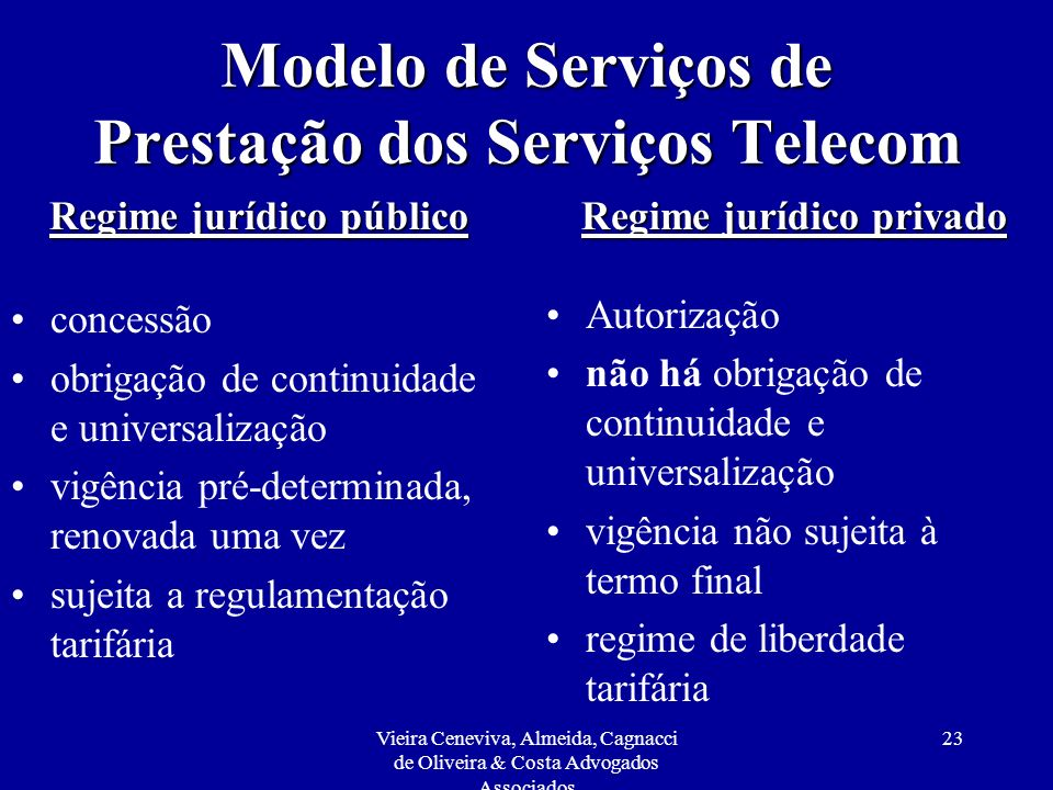 Modelo de Serviços de Prestação dos Serviços Telecom