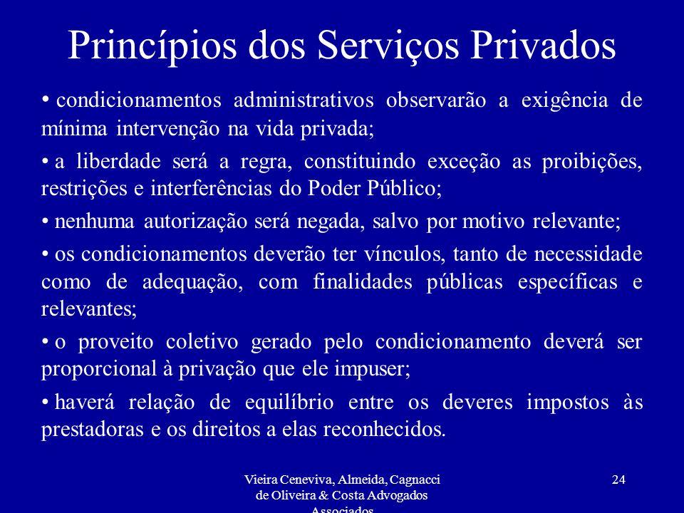 Princípios dos Serviços Privados