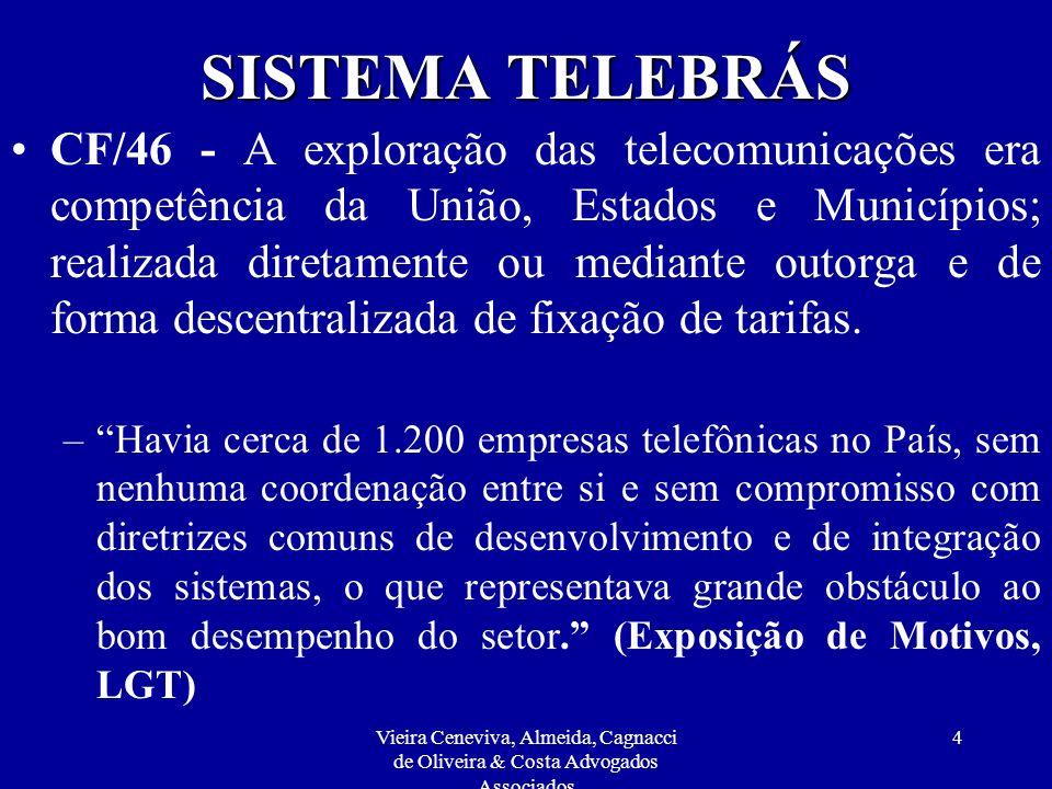 SISTEMA TELEBRÁS