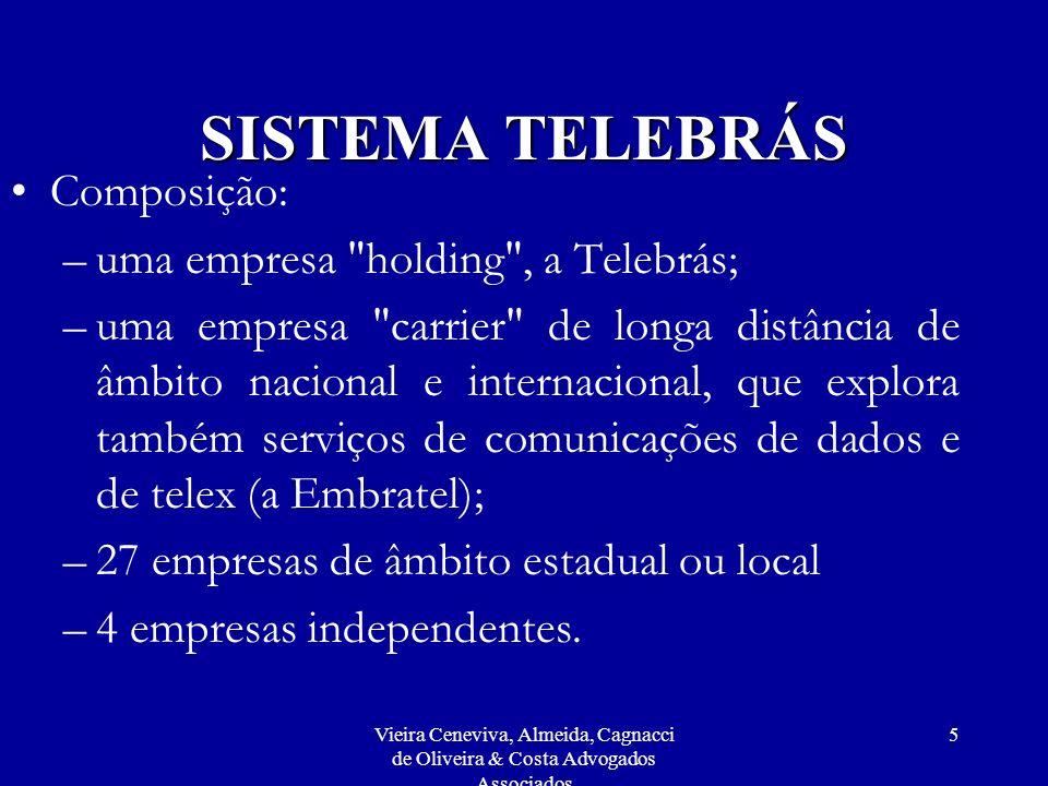 SISTEMA TELEBRÁS Composição: uma empresa holding , a Telebrás;
