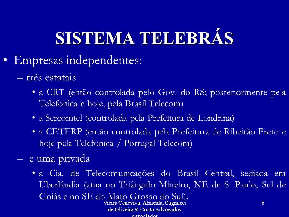 SISTEMA TELEBRÁS Empresas independentes: três estatais e uma privada