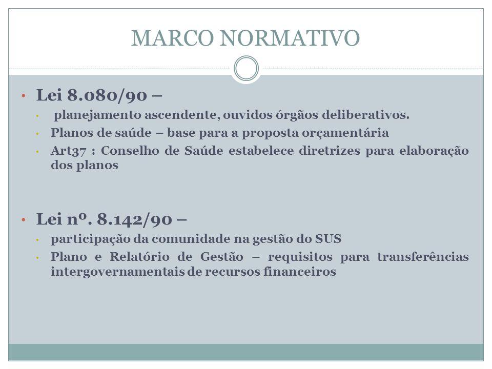 MARCO NORMATIVO Lei 8.080/90 – Lei nº. 8.142/90 –