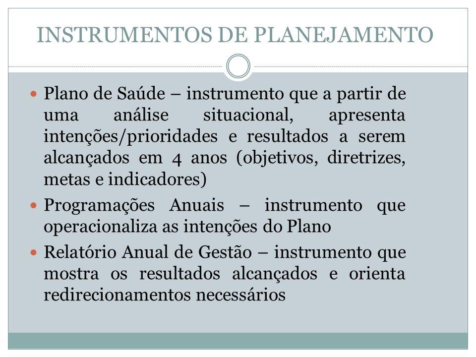 INSTRUMENTOS DE PLANEJAMENTO