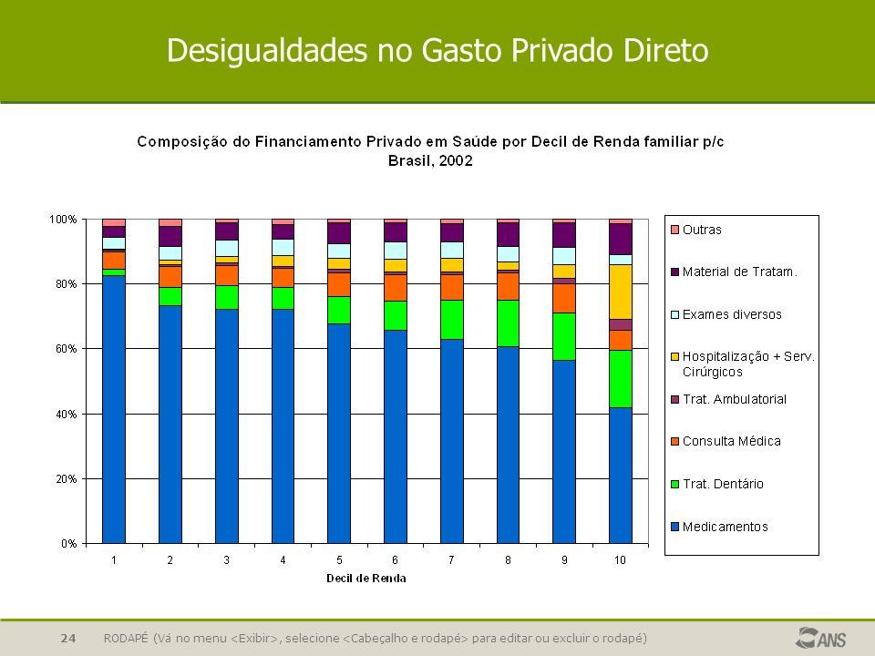 Desigualdades no Gasto Privado Direto