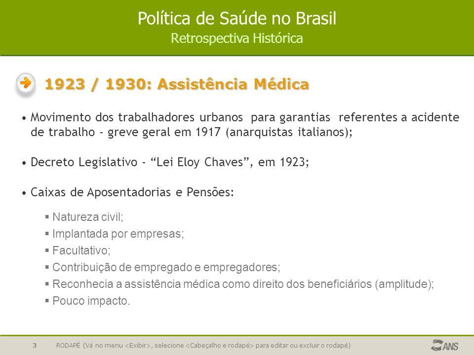 Política de Saúde no Brasil Retrospectiva Histórica