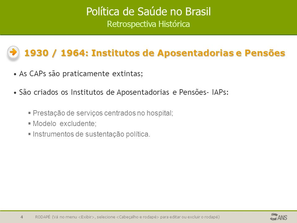 1930 / 1964: Institutos de Aposentadorias e Pensões