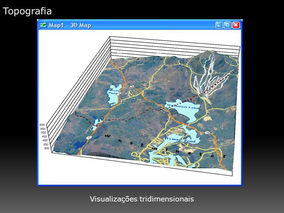 Visualizações tridimensionais