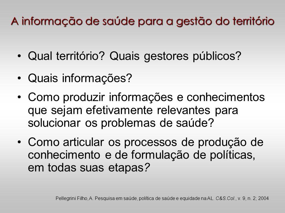 A informação de saúde para a gestão do território
