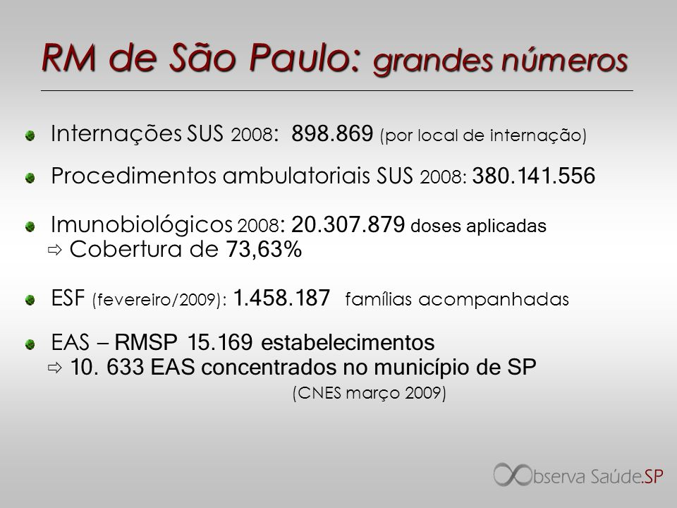 RM de São Paulo: grandes números _________________________________________________________________________________________________________
